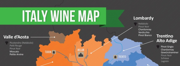 Map of Italian Wine Regions and Grapes